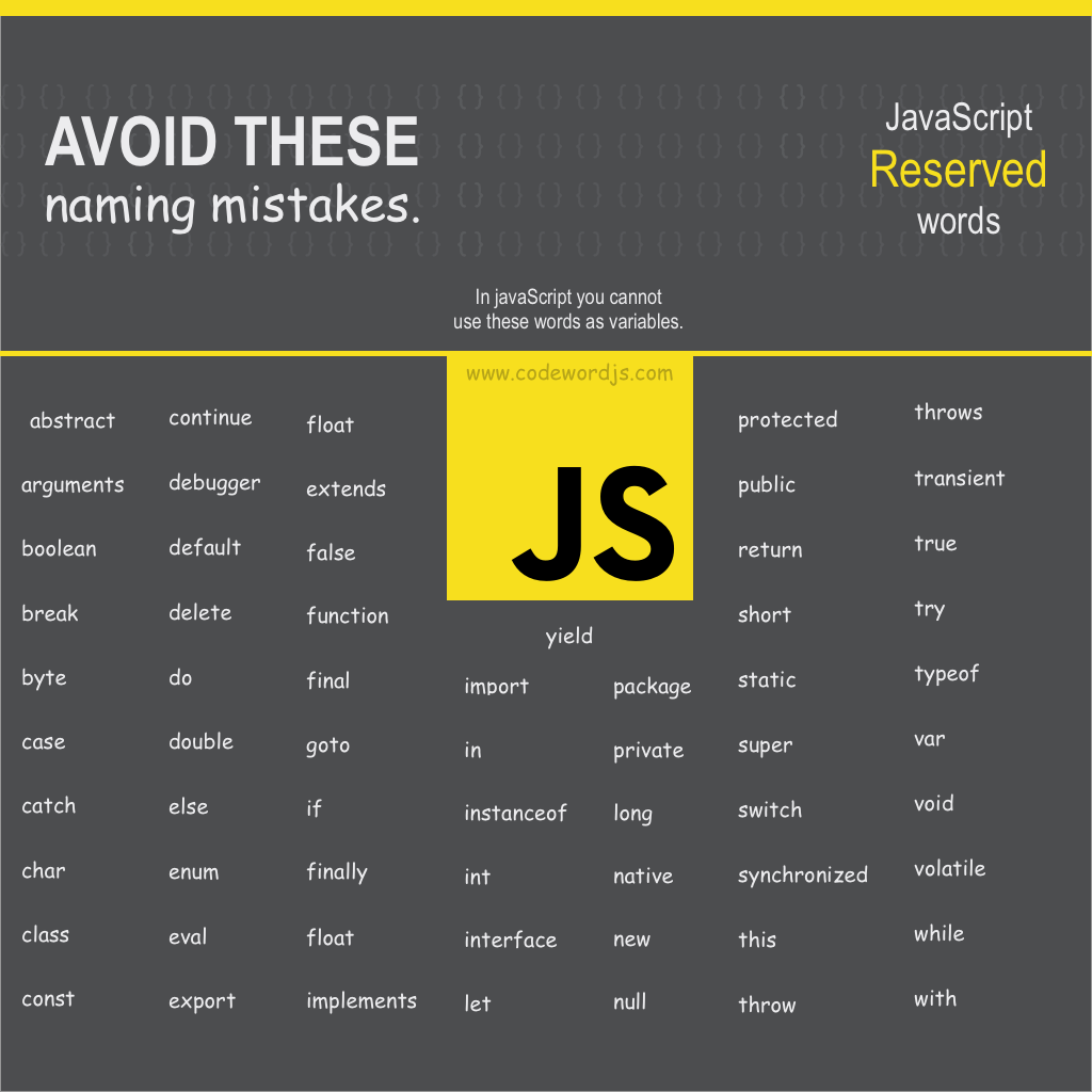 Javascript Reserved Keywords